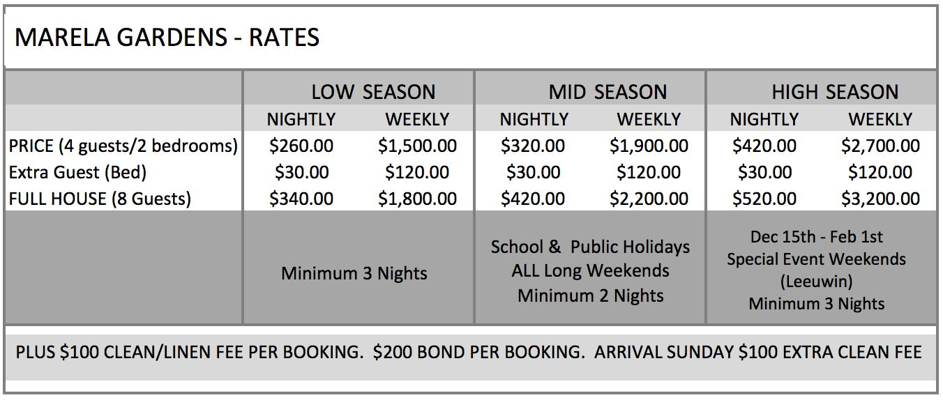 Bella Retreat - Marela Prices